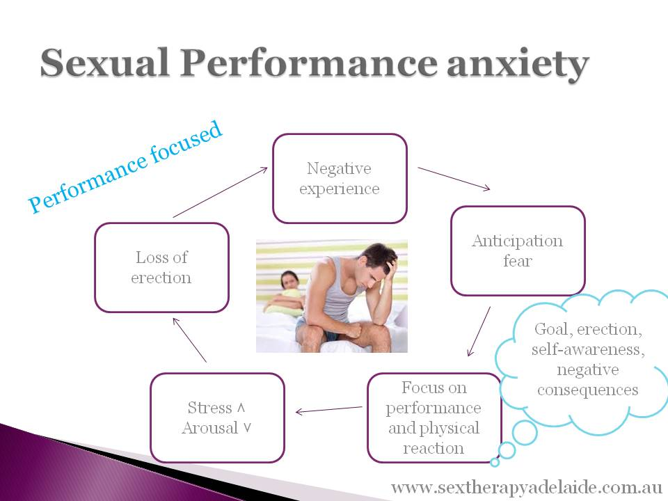 How to deal with sexual performance anxiety